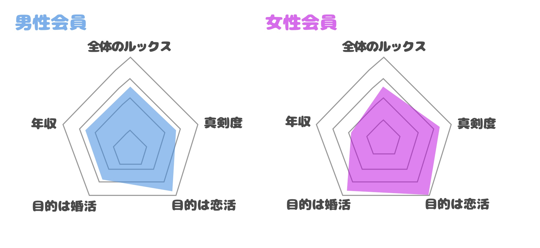 omiai-口コミ-評判-4